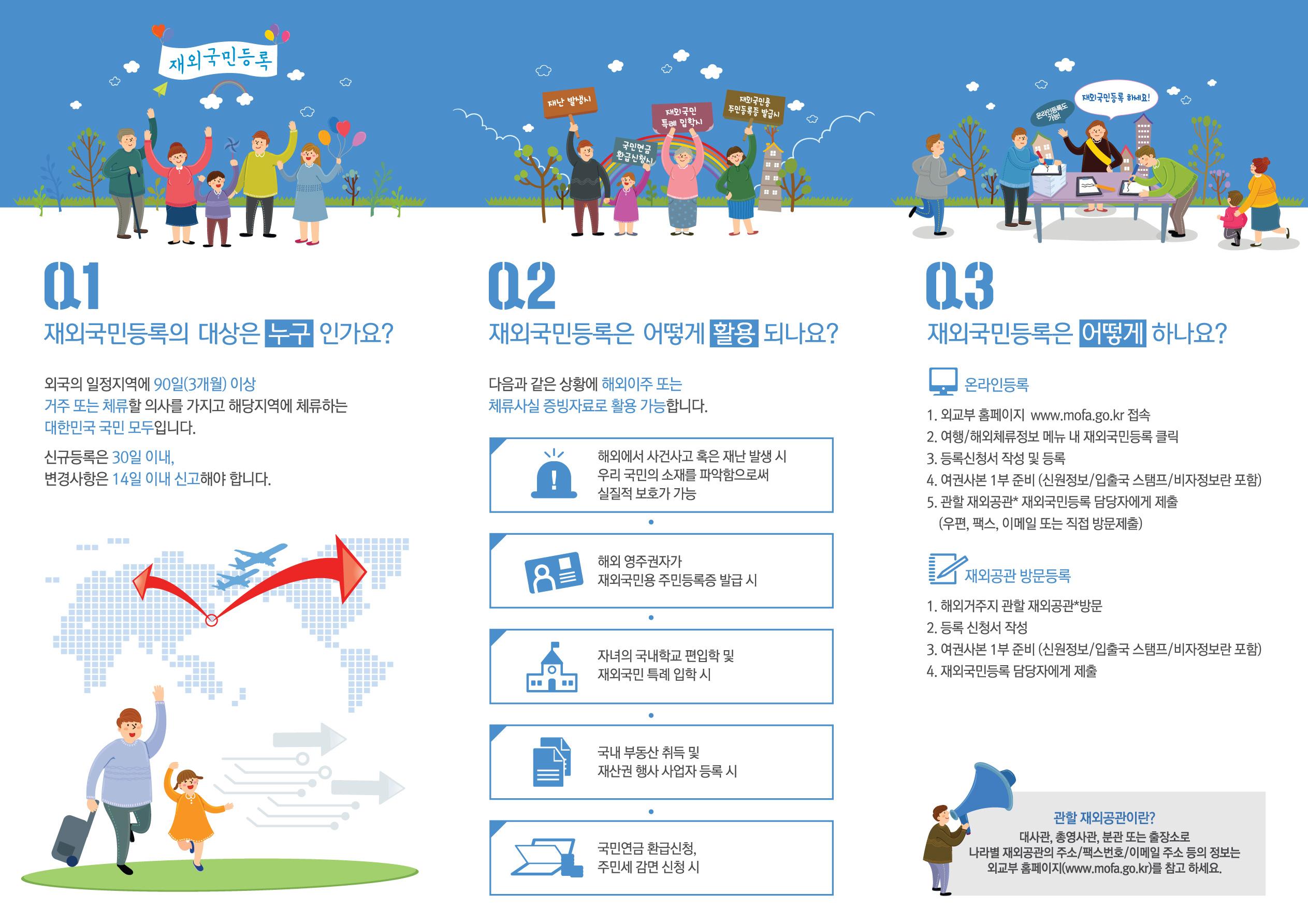 재외국민등록 홍보 리플릿2.jpg